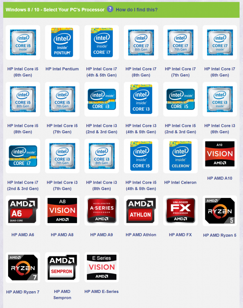 All Processors or CPUs